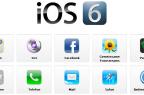 iOS 6 - Überblick