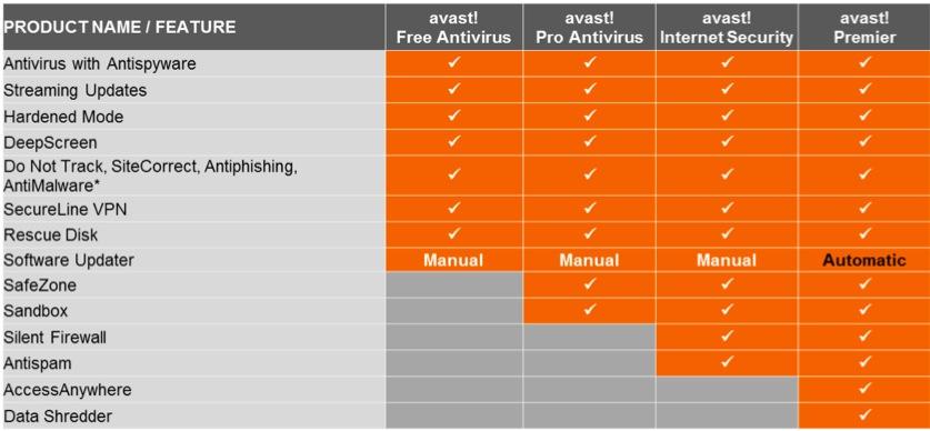 Avast 2014 9.0