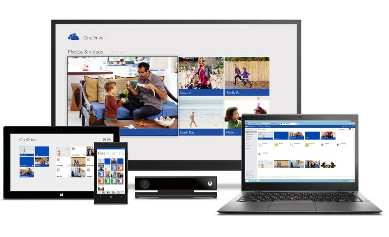onedrive-devices
