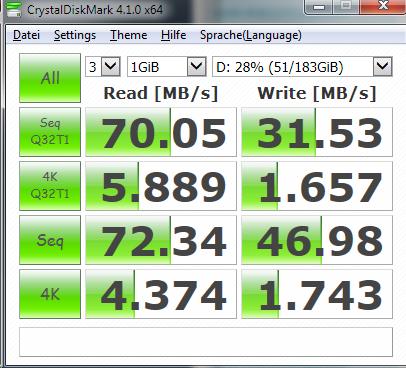 CrystalDiskMark: Sandisk 200 GByte (Screenshot: ZDNet.de)