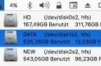 MenuMeters El Capitan (Screenshot ZDNet.de)